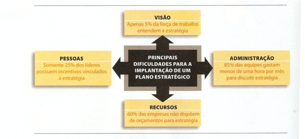 PlanoEstratégico