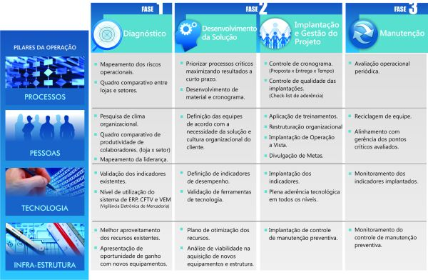 Diferença entre Coaching e Consultoria  - ThinkOutside | Marketing & Vendas, Empreendedorismo e Inovação