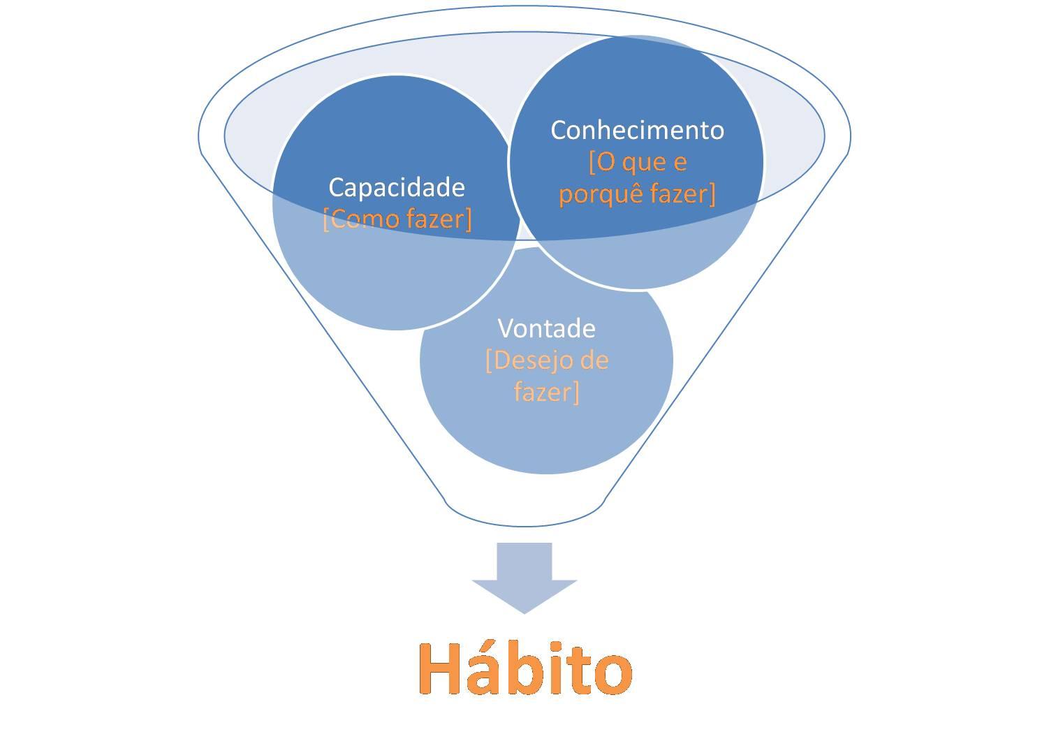 Mudança de processos nas cooperativas de trabalho médico 6